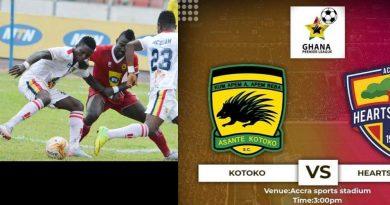 Kumasi Asante Kotoko Vs Hearts Of Oak–Pre-Match Analysis Video
